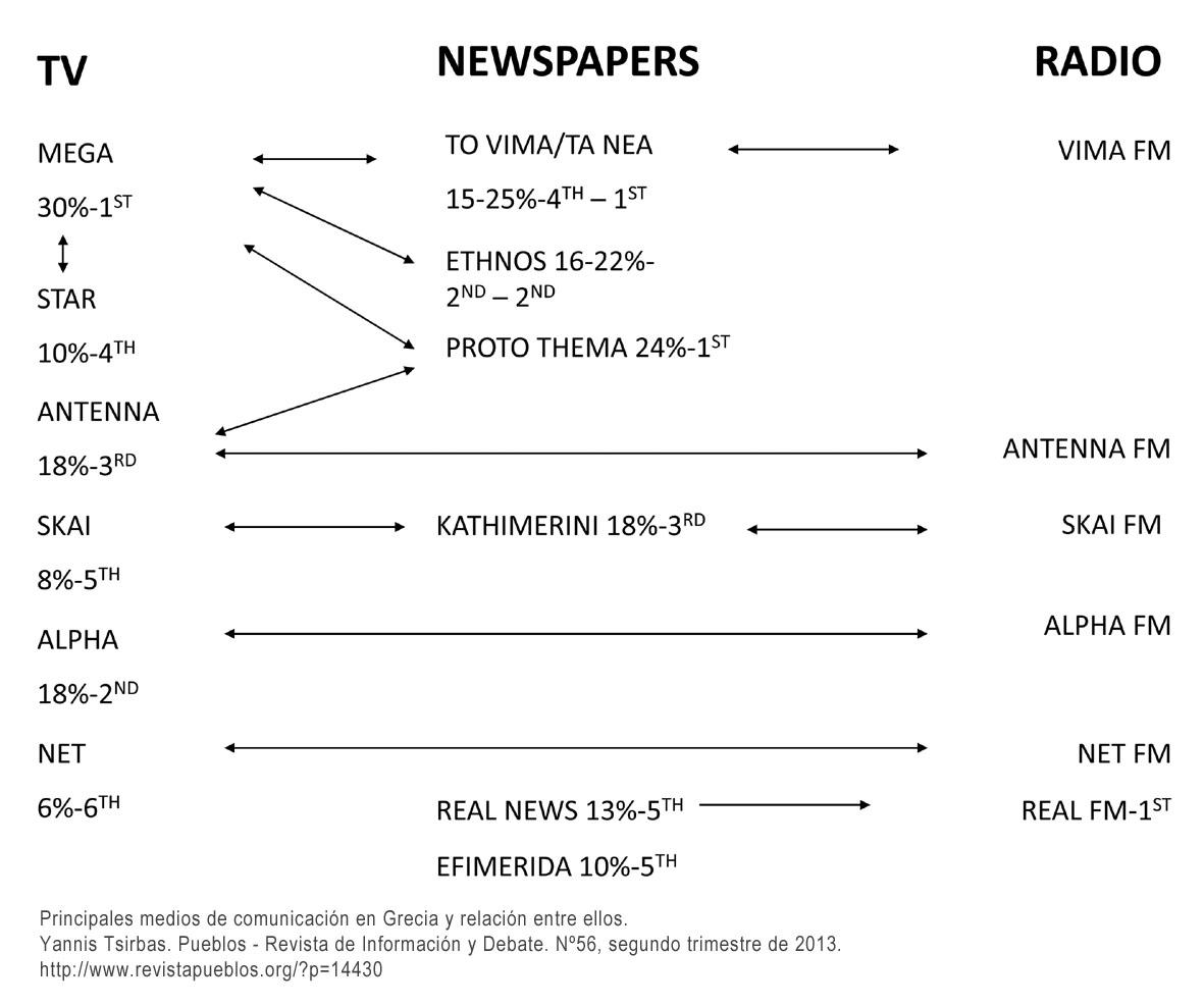 p56_medios_grecia_grafica
