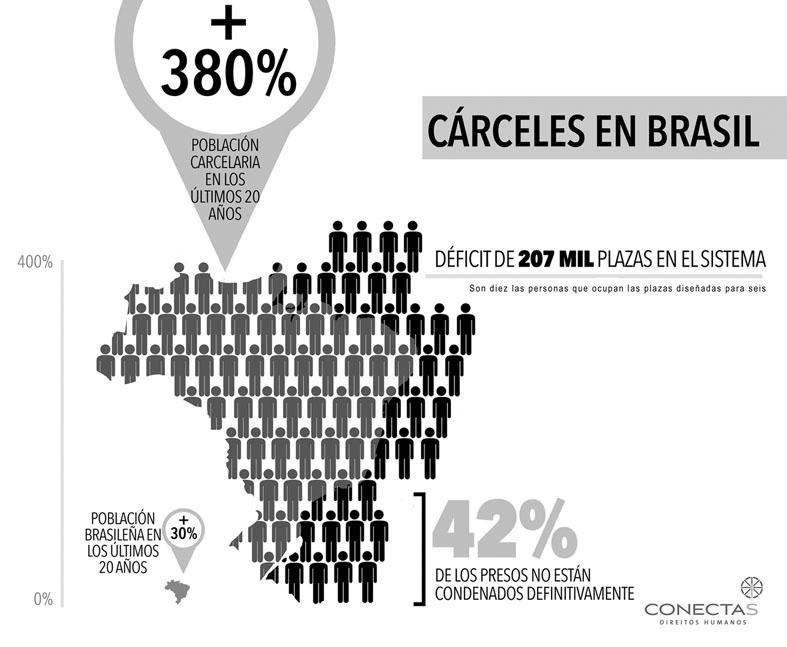 p62_brasil_conectas_02