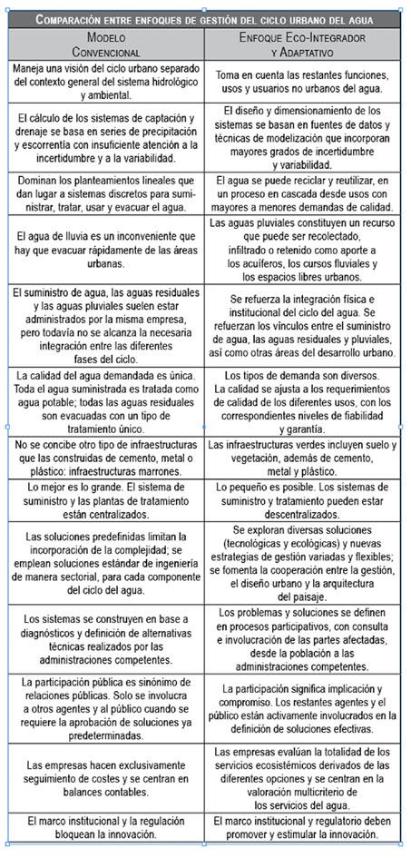 TAMBLA PAG38